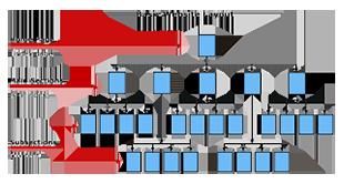 Website Folder Structure